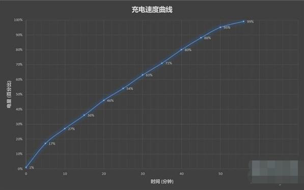 红米note10pro电池容量大小介绍-红米note10pro电池容量多大