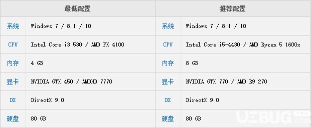 NBA2K20中文版下载